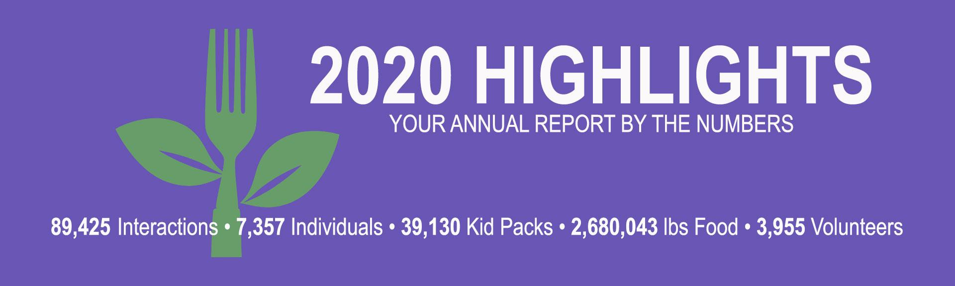 2020 Highlights Web Banner